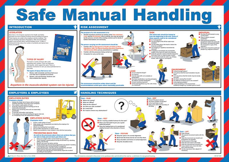 A Safe Manual Handling Guidance Poster  Workplace Worksafe
