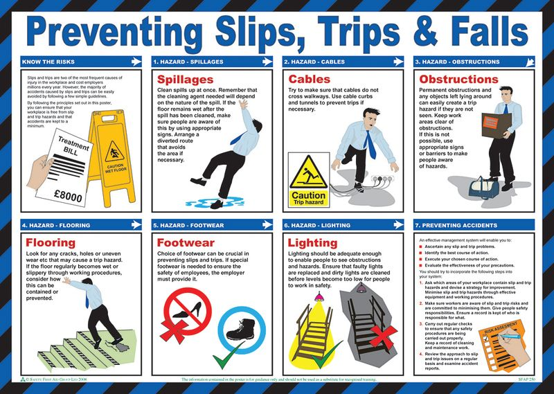 A2 Preventing Slips Trips Amp Falls Guidance Poster