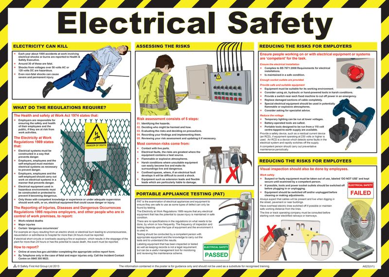 A2 Electrical Safety Guidance Poster Workplace Worksafe